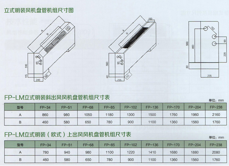 FP-204立式明装风机盘管