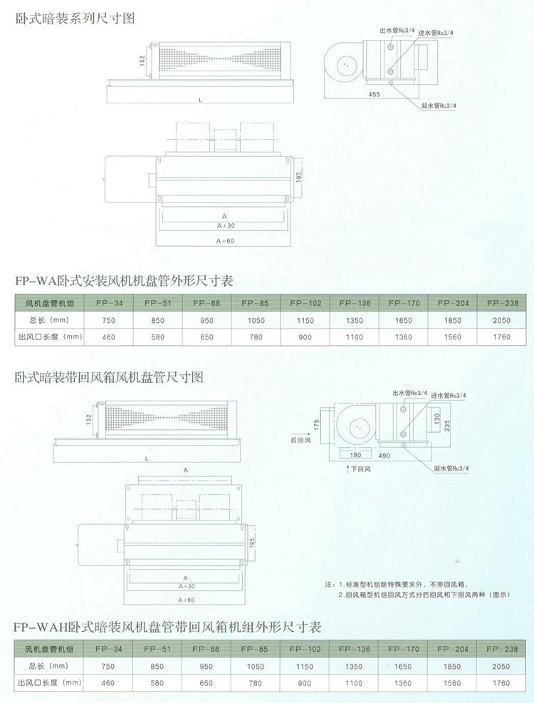 FP-136WA卧式暗装风机盘管价格